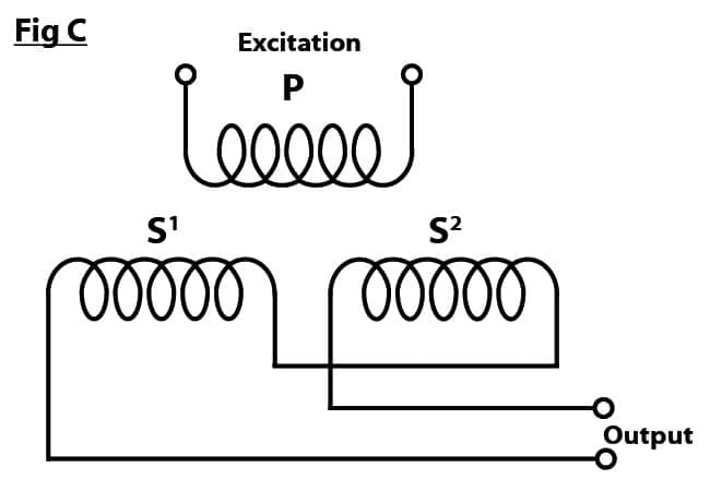 Figure C - LVDT Displacement Sensor Electrical Configuration Diagram