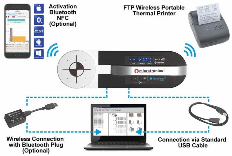 Microtronics Upgrade Smart Accessories including Wireless Portable Printer For Microtronics BlueForce