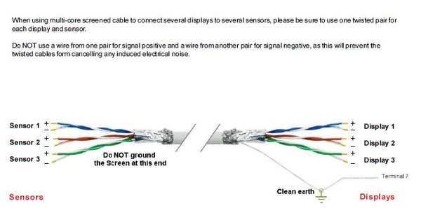 how do you avoid noise in sensor cables rh appmeas co uk